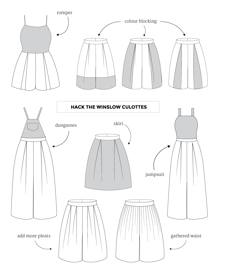 Hack the Winslow Culottes