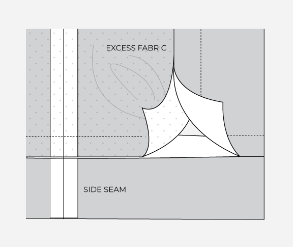 Technical illustration of attaching lining to outer fabric.
