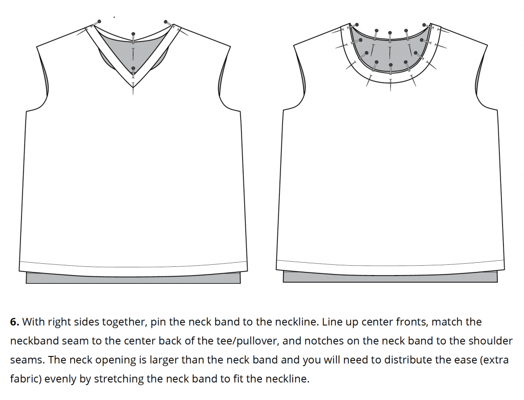Screenshot of instructions ideal for somebody who want to learn to sew.