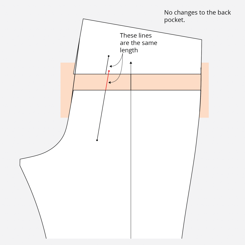 How the change the rise on the Arden Pants pattern.