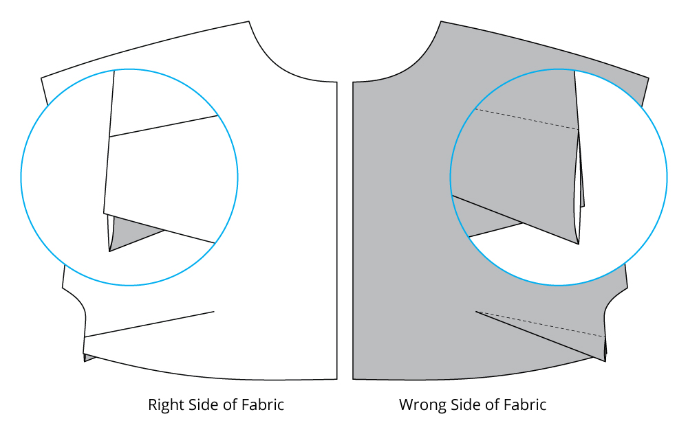 Technical Illustration: March Top and Dress Full Bust Adjustment