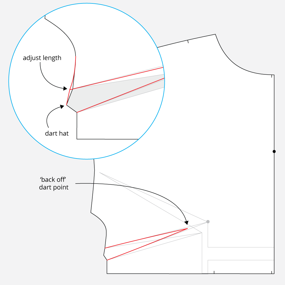Technical Illustration: March Top and Dress Full Bust Adjustment. Measure 1 inch away from apex and draw dart from that point.