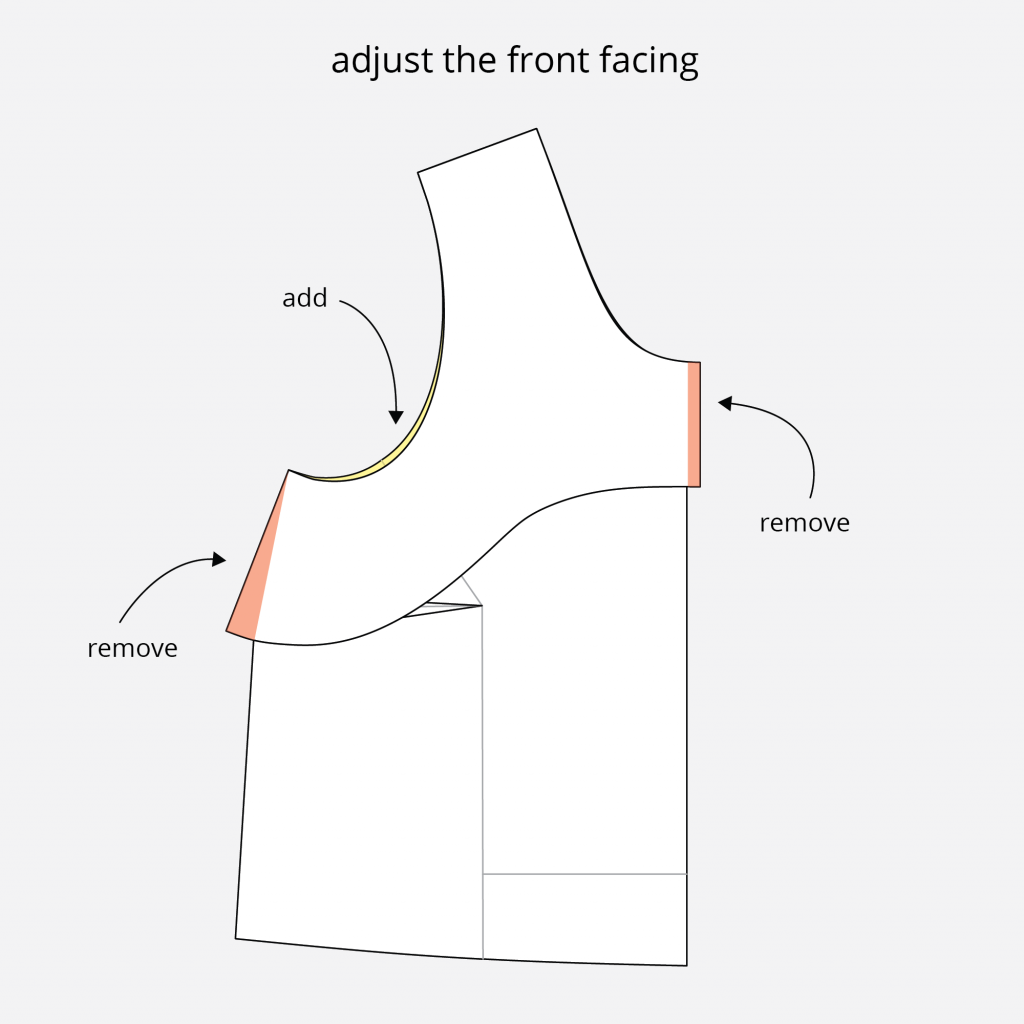 How to do a small bust adjustment (SBA) Technical Illustration