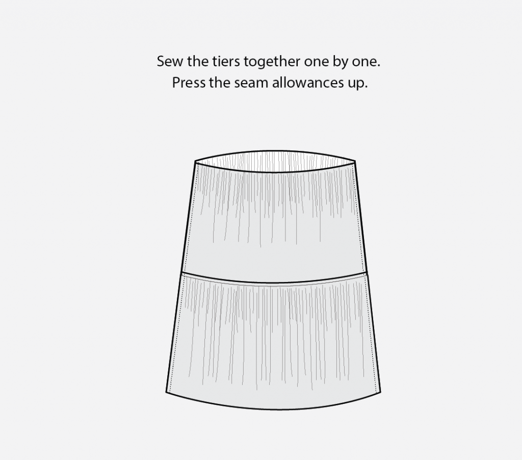 Sew the tiers together one by one. Press seam allowances up.