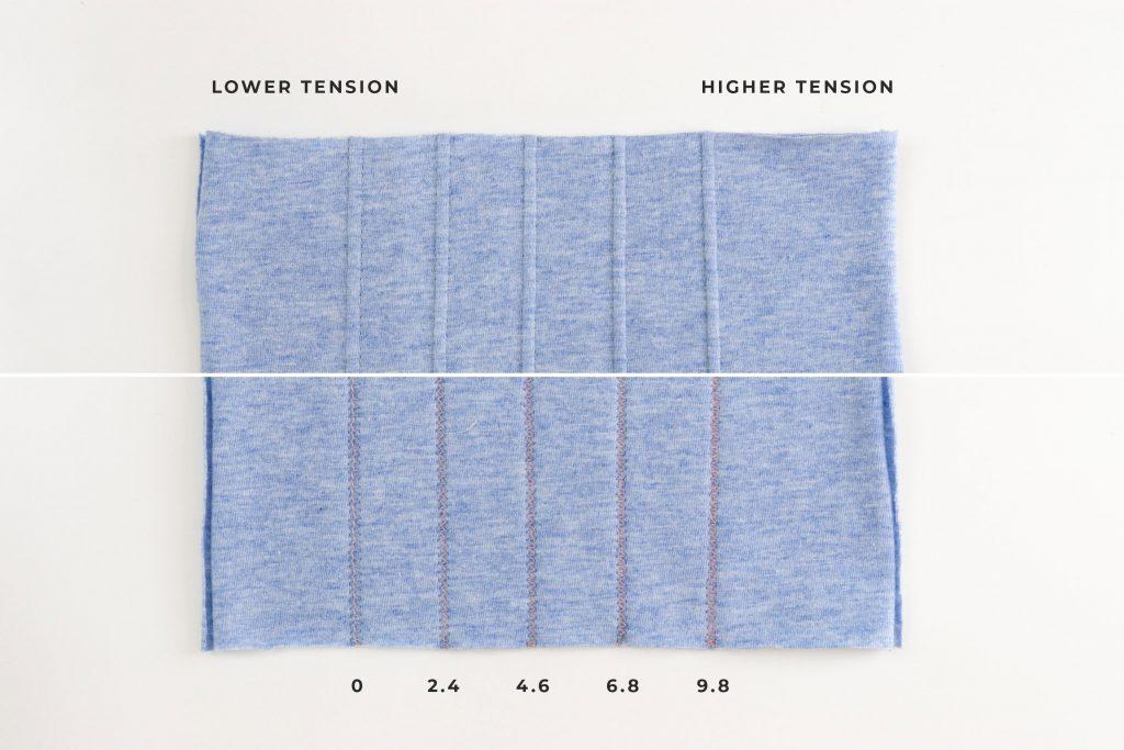 Twin Needle Tutorial - Helen's Closet Blog